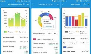 Мобильное приложение Облачной кассы